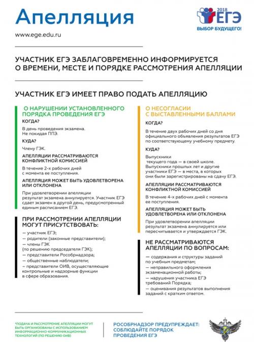 Appelyatsiya-2018