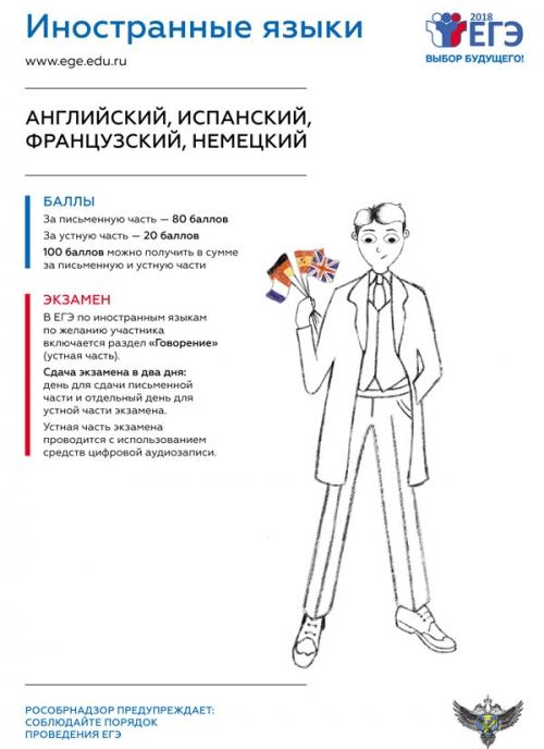 Inostrannye_yazyki-2018