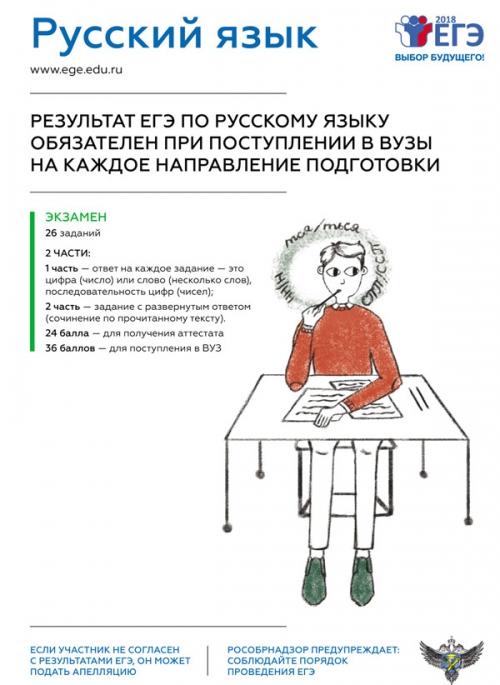 Russkiy_yazyk-2018